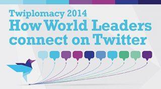 Etude en ligne qui suit les liens numériques entre les leaders internationaux.