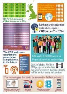 Infographie sur les FinTech
