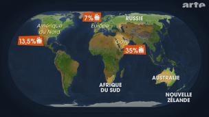 Les migrations sont un phénomène mondial, complexe, aux causes multiples.