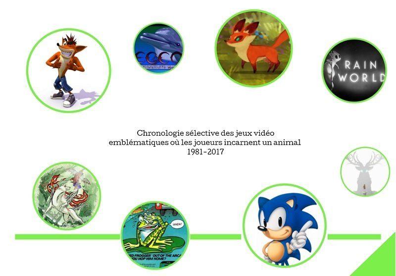Chronologie des animaux dans les jeux vidéo